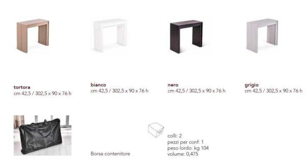 Finiture_Colori_Consolle